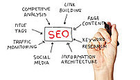 Certificate in Achieving Top Search Engine Rankings Online Course