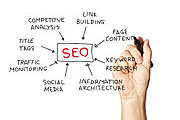 Achieving Top Search Engine Rankings Online Certificate Course