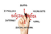 Social Media in the Workplace Online Certificate Course