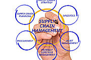 Certificate In Supply Chain Management Online Course