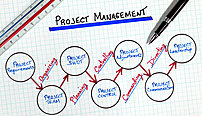 Project Management Online Certification Course