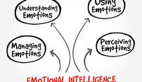 Emotional Intelligence Online Certificate Course