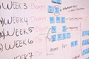 All You Need to Know About Project Management Online Certificate Course