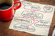 Managing Conflict Training Online Bundle, 4 Certificate Courses