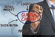 Supply Chain Online Bundle, 3 Certificate Courses