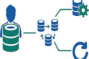 Certificate in Database Administration Online Course