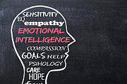 Emotional Intelligence & Stress Management Training Online Bundle, 4 Certificate Courses