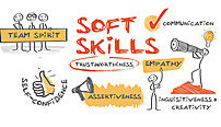 Mega Soft Skills Online Bundle, 120 Plus Certificate Courses - Lifetime Plan