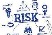 Risk Assessment and Management Online Bundle, 5 Certificate Courses